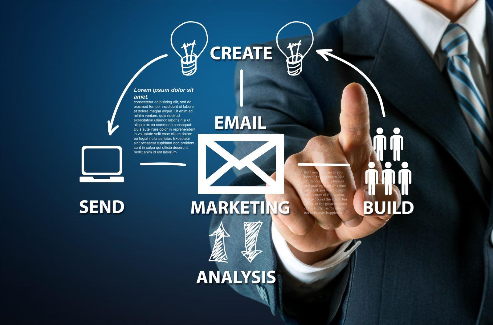 dich-vu-marketing-online